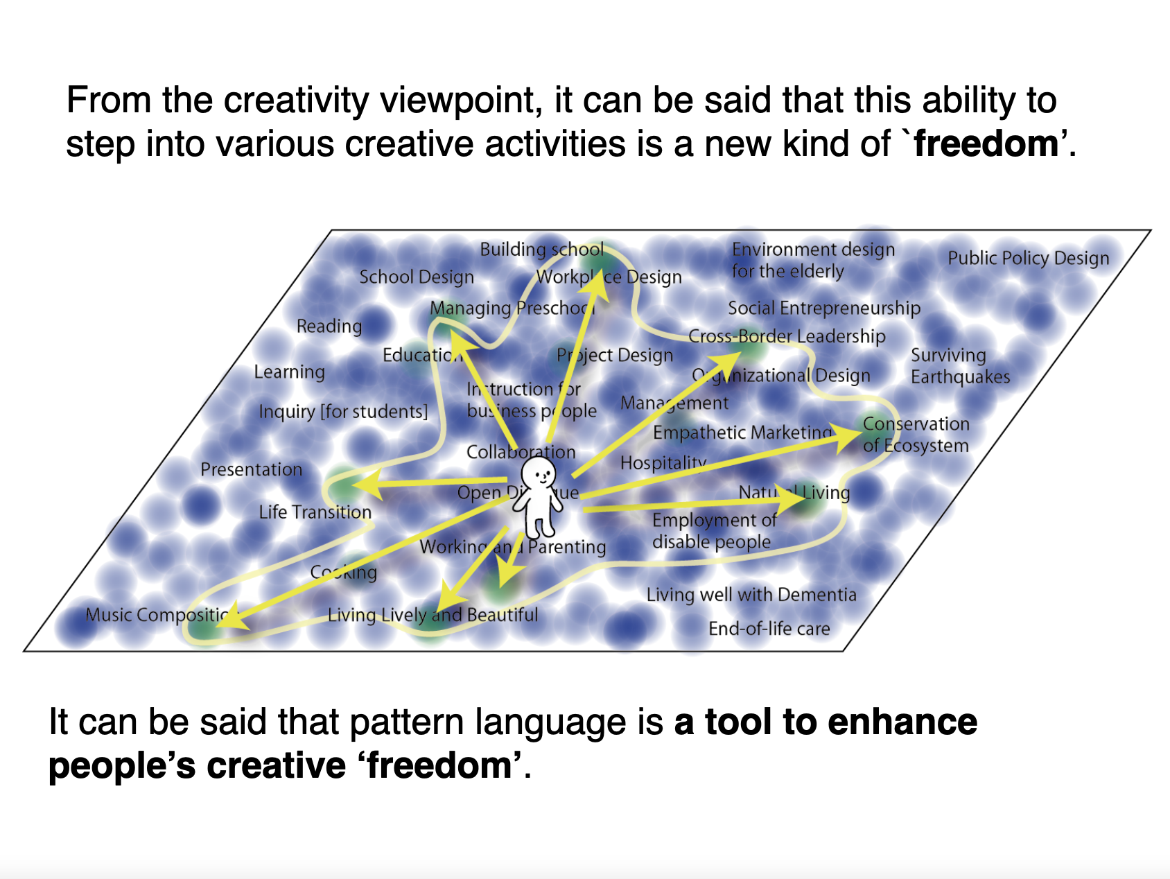 creativefreedom.png