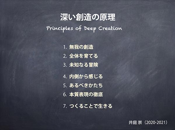 PrinciplesOfDeepCreation20210120.png
