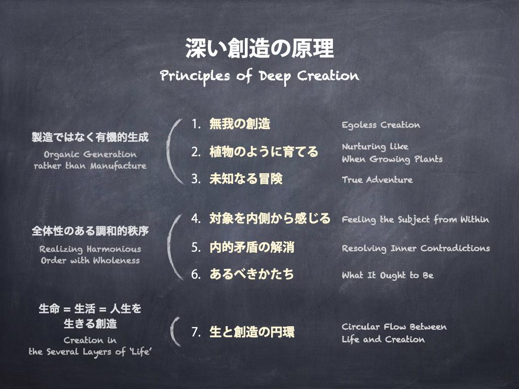 PrinciplesOfDeepCreation.jpeg