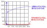 LinearGraph-Ave200.jpg