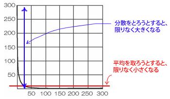 LinearGraph-Ave.jpg