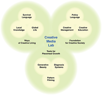 ilab_overview420.jpg