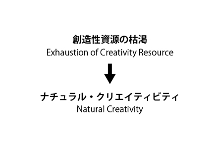 NaturalCreativity440.jpg