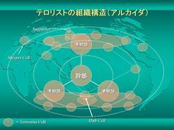 %E3%83%86%E3%83%AD%E6%A7%8B%E9%80%A0.jpg