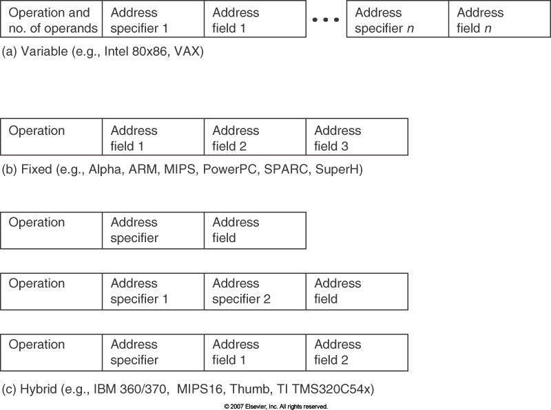 mips instruction set opcodes